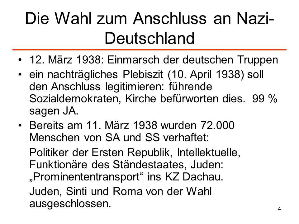 Die Wahl zum Anschluss an Nazi-Deutschland