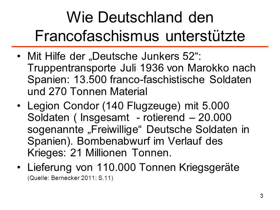 Wie Deutschland den Francofaschismus unterstützte