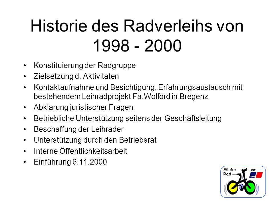 Historie des Radverleihs von 1998 - 2000