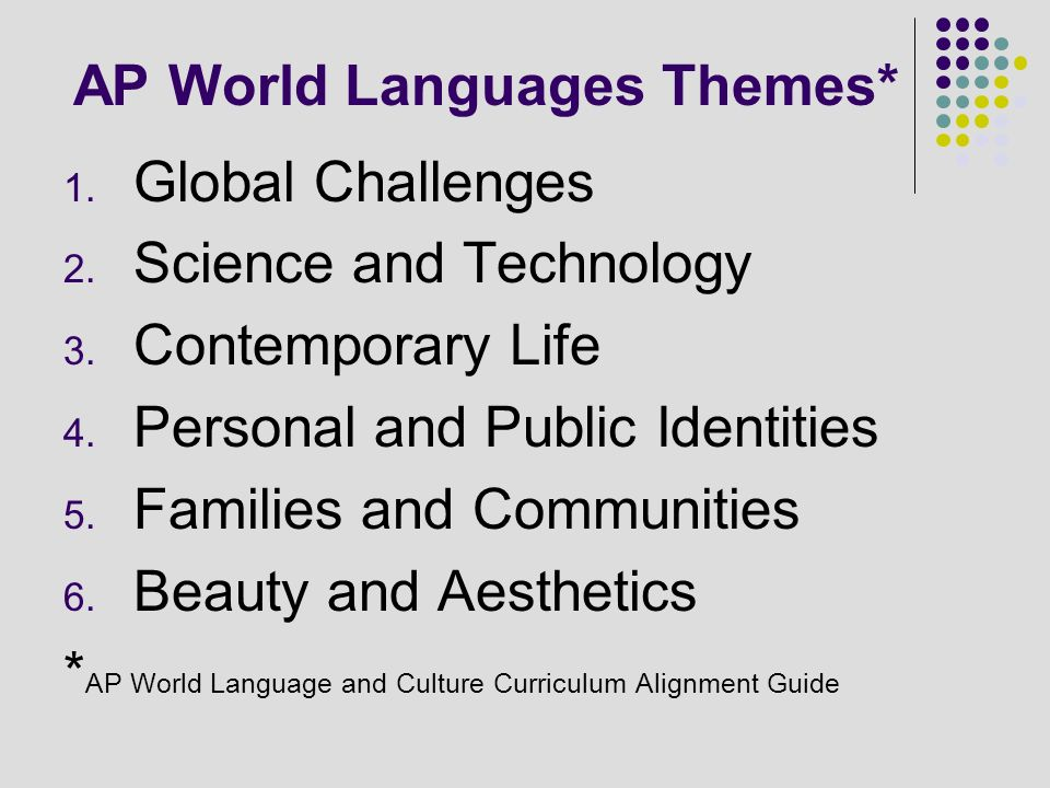 AP World Languages Themes*