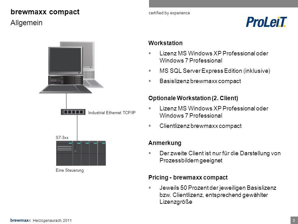 brewmaxx compact Allgemein Workstation