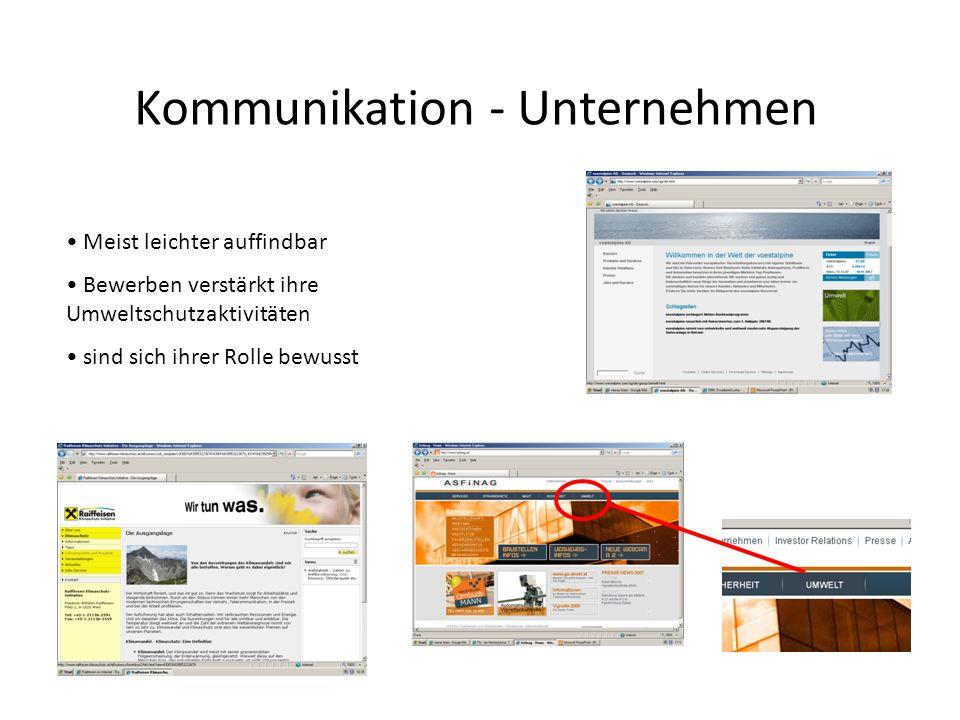 Kommunikation - Unternehmen