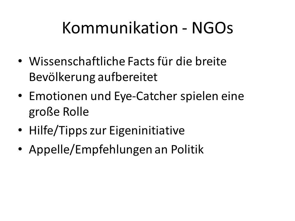 Kommunikation - NGOs Wissenschaftliche Facts für die breite Bevölkerung aufbereitet. Emotionen und Eye-Catcher spielen eine große Rolle.