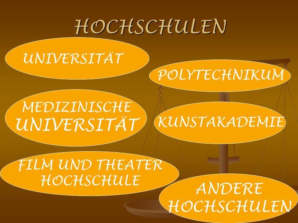 HOCHSCHULEN UNIVERSITÄT ANDERE HOCHSCHULEN UNIVERSITÄT POLYTECHNIKUM