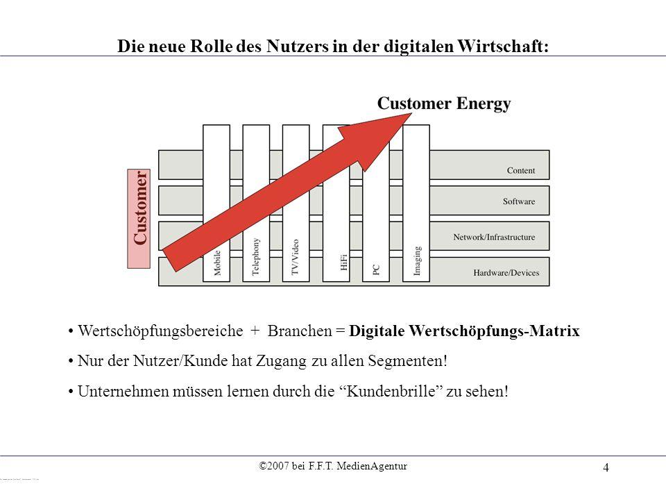 Die neue Rolle des Nutzers in der digitalen Wirtschaft:
