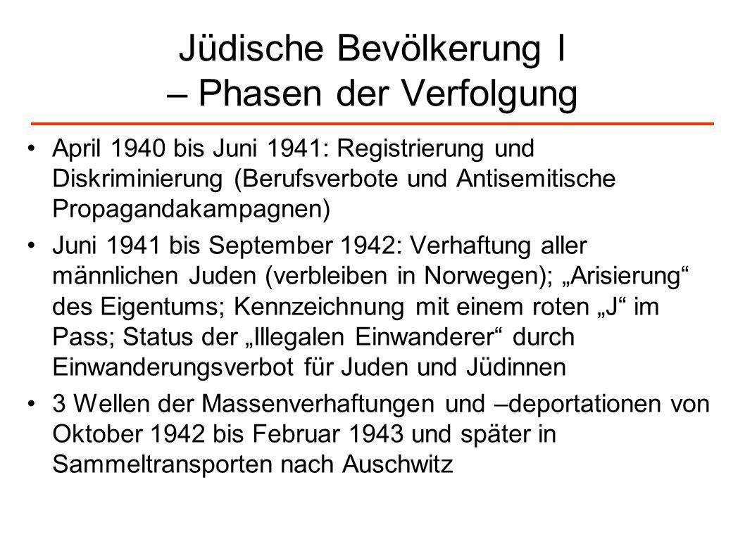 Jüdische Bevölkerung I – Phasen der Verfolgung
