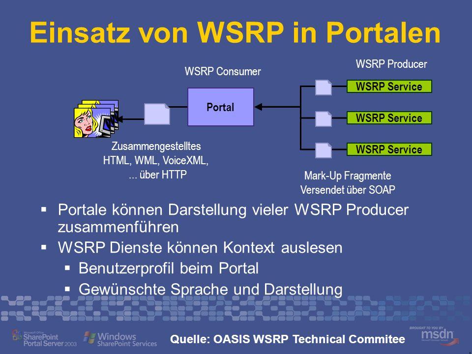 Einsatz von WSRP in Portalen