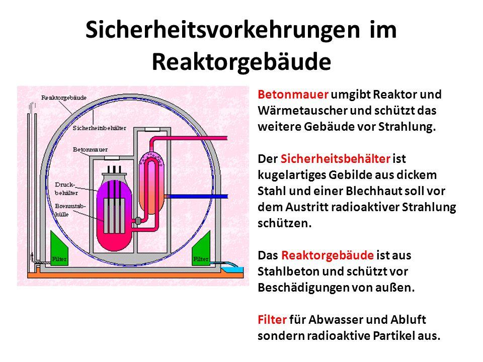 Sicherheitsvorkehrungen im Reaktorgebäude