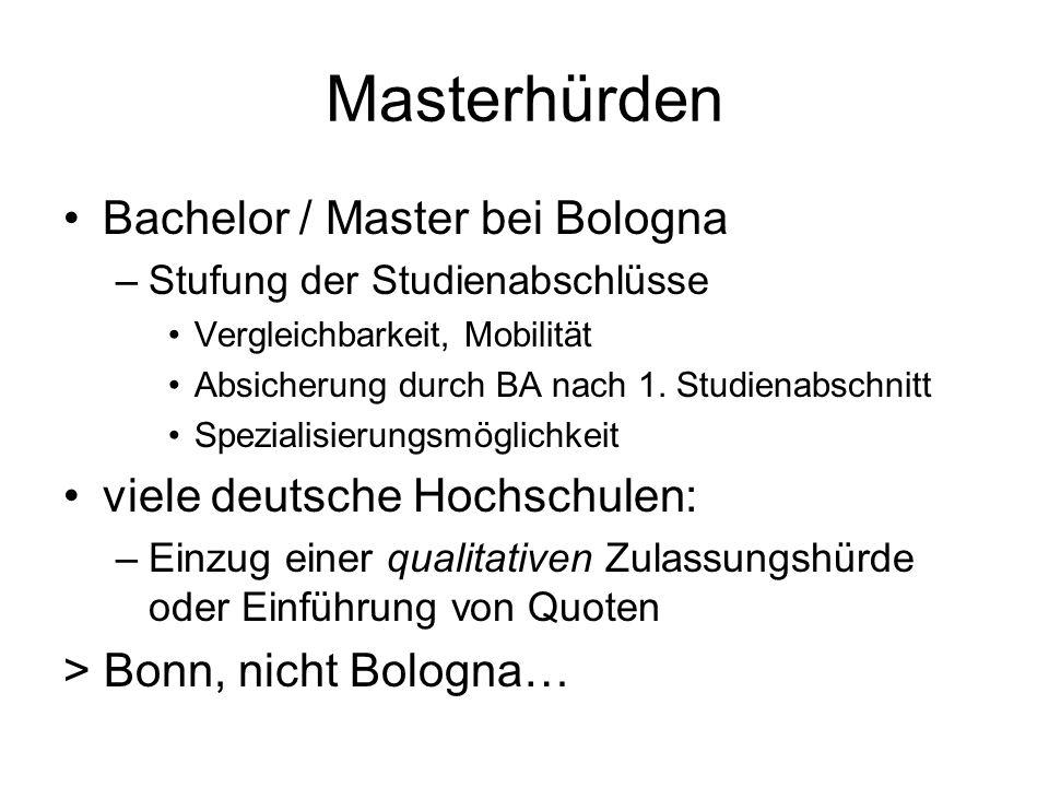 Masterhürden Bachelor / Master bei Bologna viele deutsche Hochschulen: