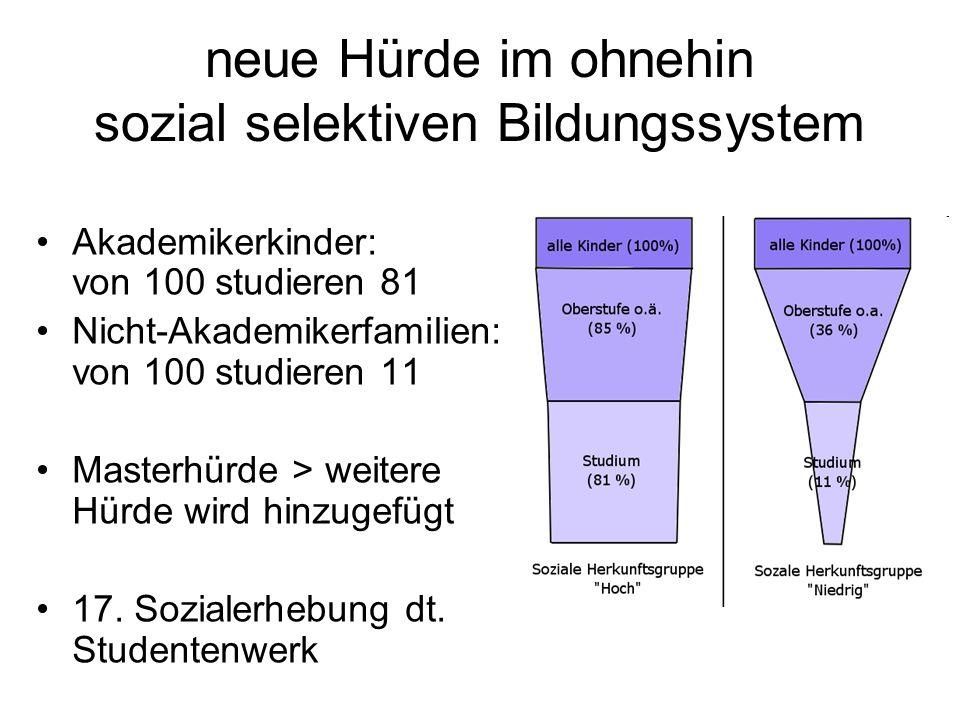 neue Hürde im ohnehin sozial selektiven Bildungssystem