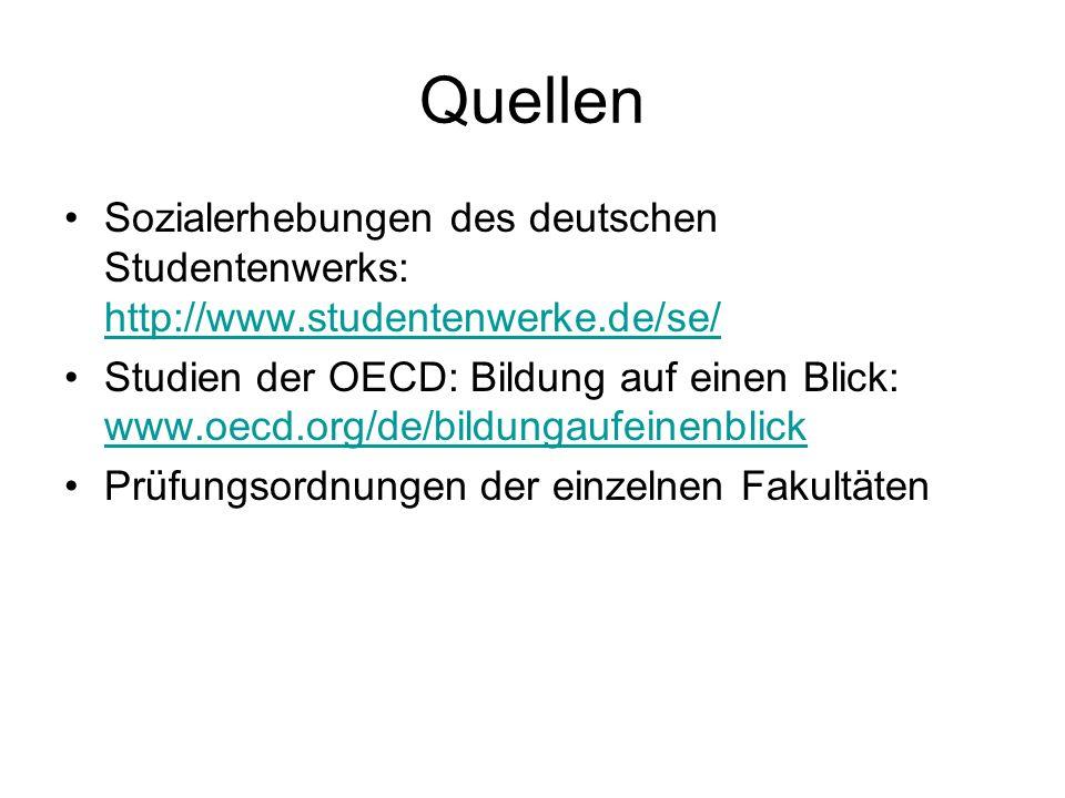 Quellen Sozialerhebungen des deutschen Studentenwerks: http://www.studentenwerke.de/se/