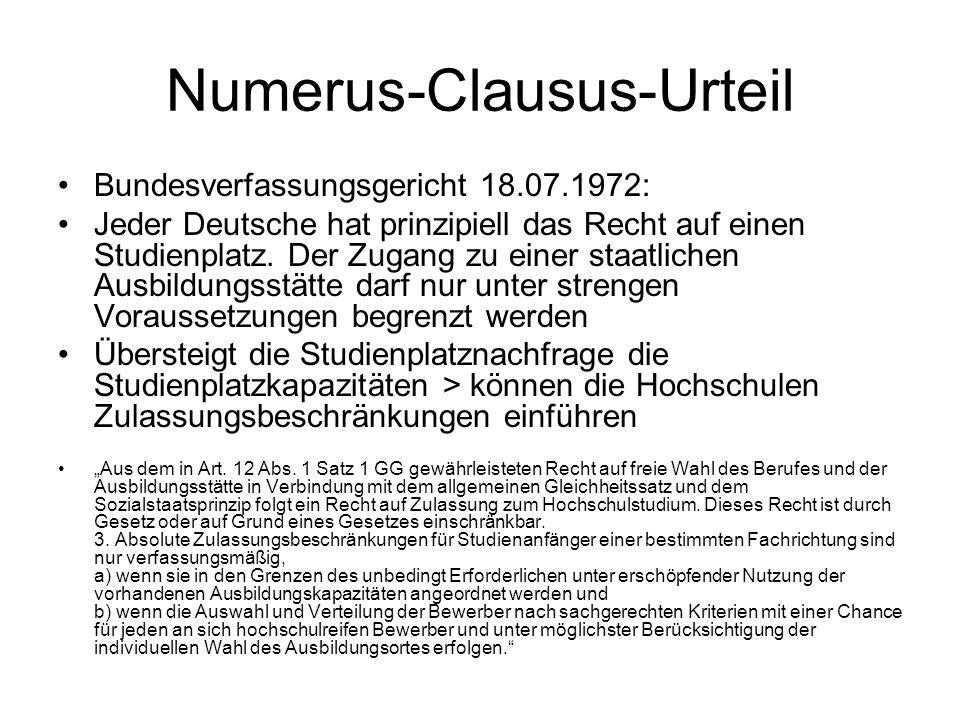 Numerus-Clausus-Urteil