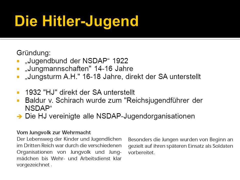 "Die Hitler-Jugend Gründung: ""Jugendbund der NSDAP 1922"
