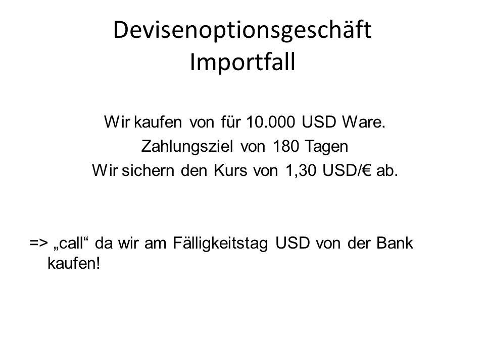Devisenoptionsgeschäft Importfall
