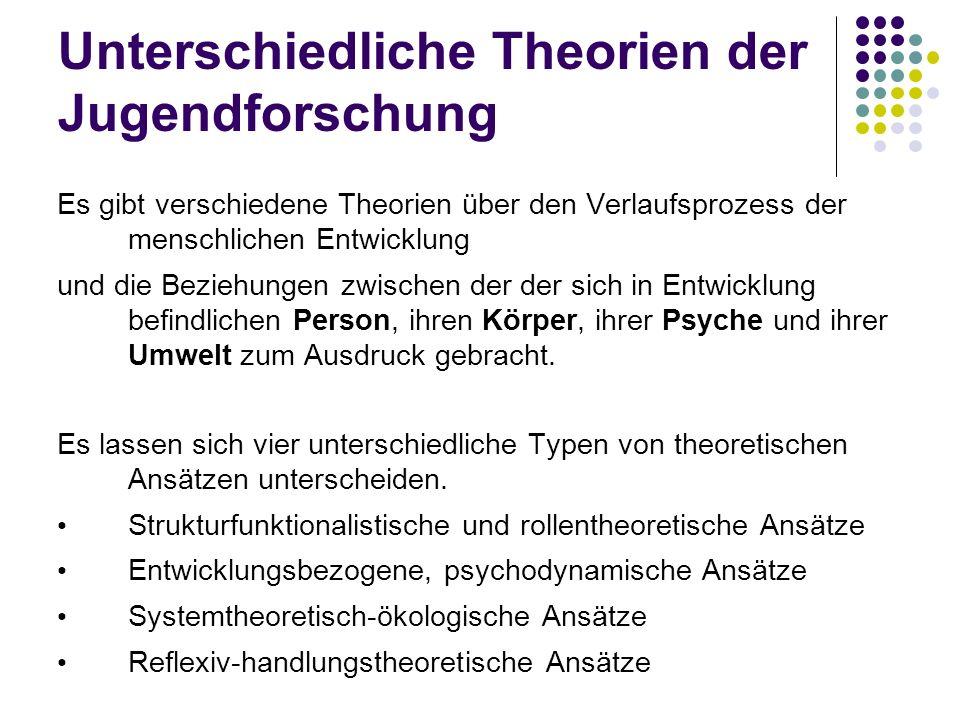 Unterschiedliche Theorien der Jugendforschung