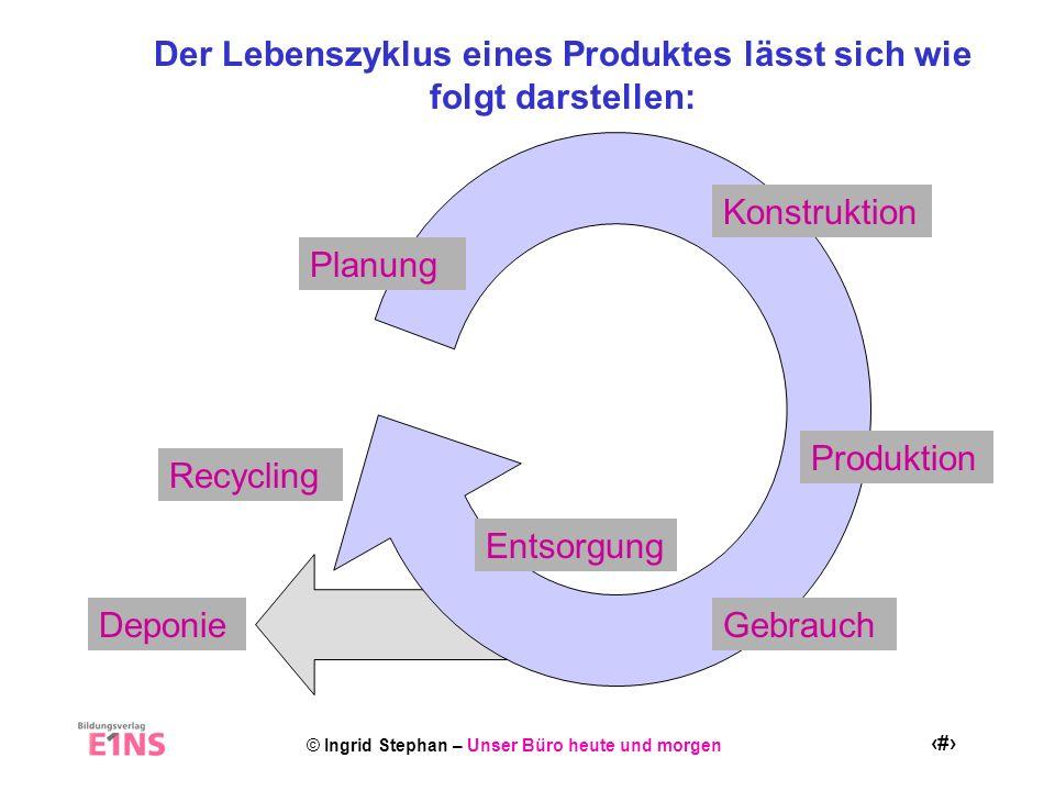 Der Lebenszyklus eines Produktes lässt sich wie