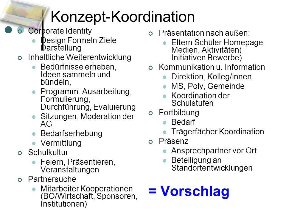 Konzept-Koordination