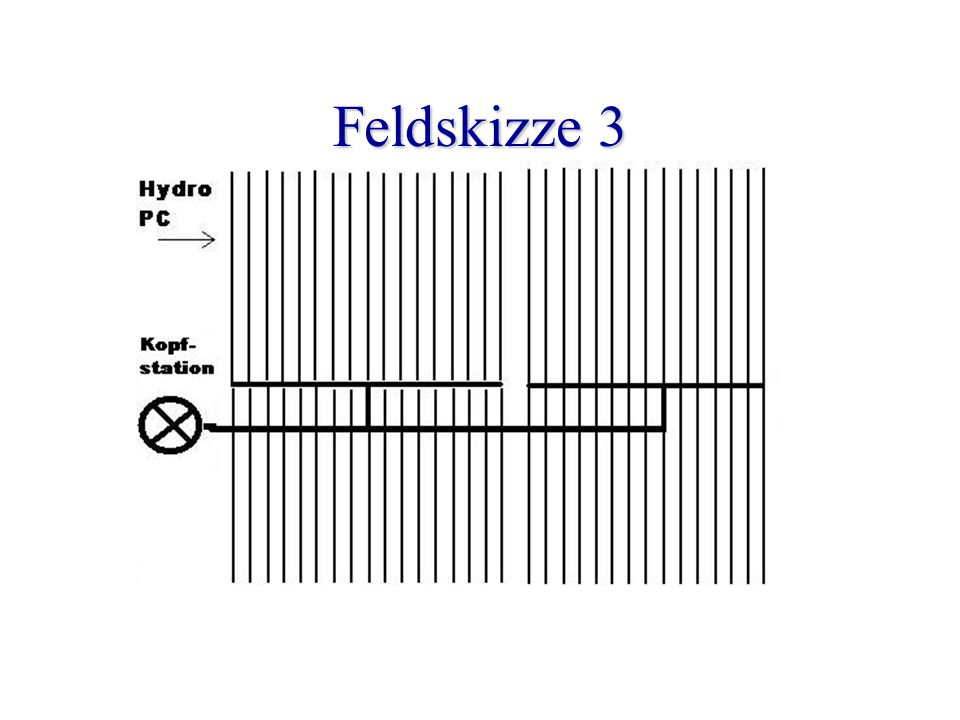 Feldskizze 3