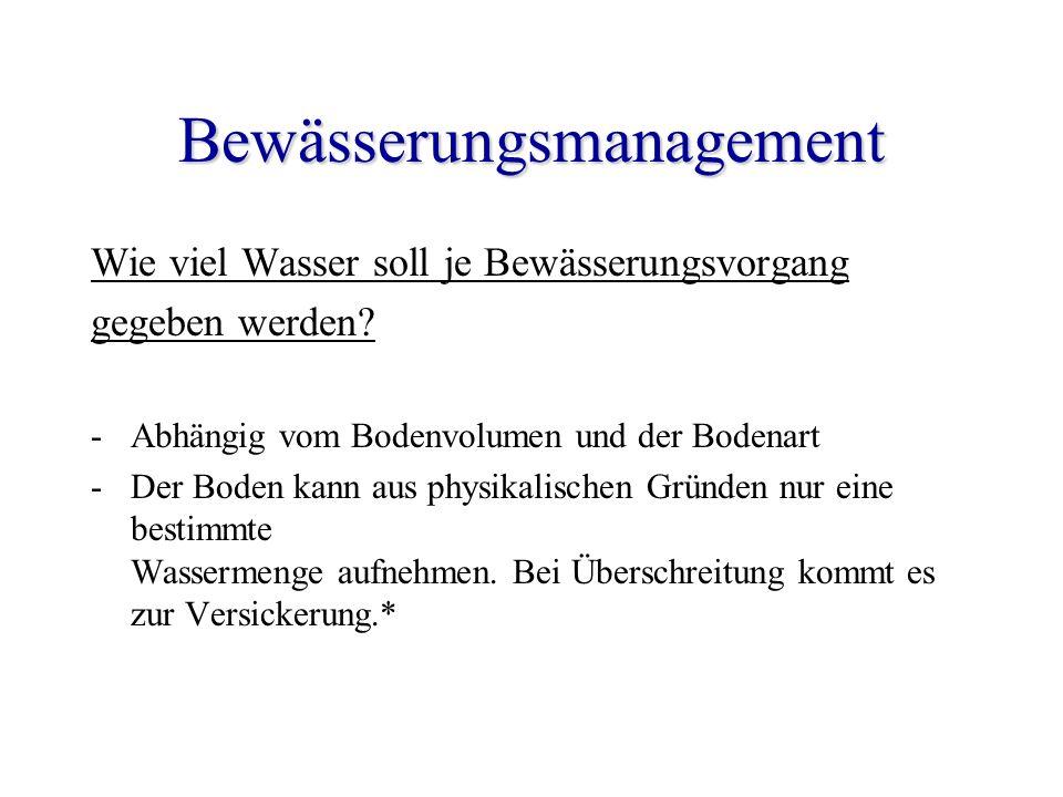 Bewässerungsmanagement