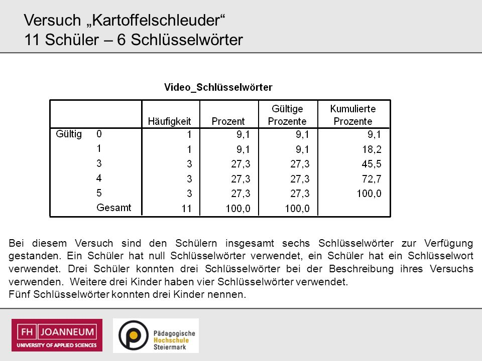 "Versuch ""Kartoffelschleuder 11 Schüler – 6 Schlüsselwörter"