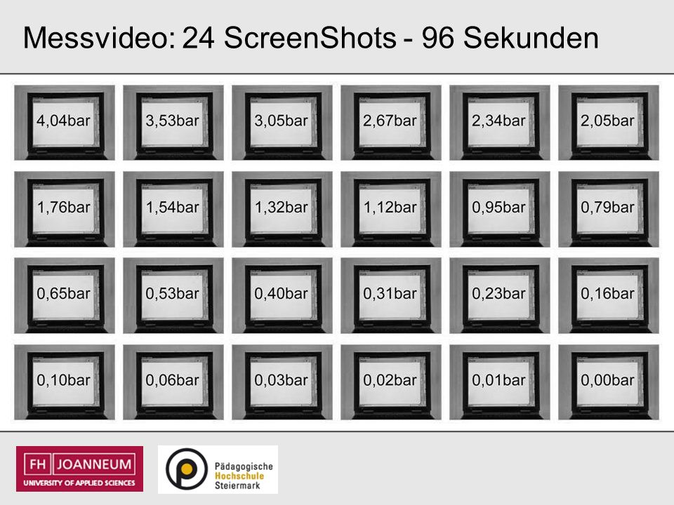 Messvideo: 24 ScreenShots - 96 Sekunden