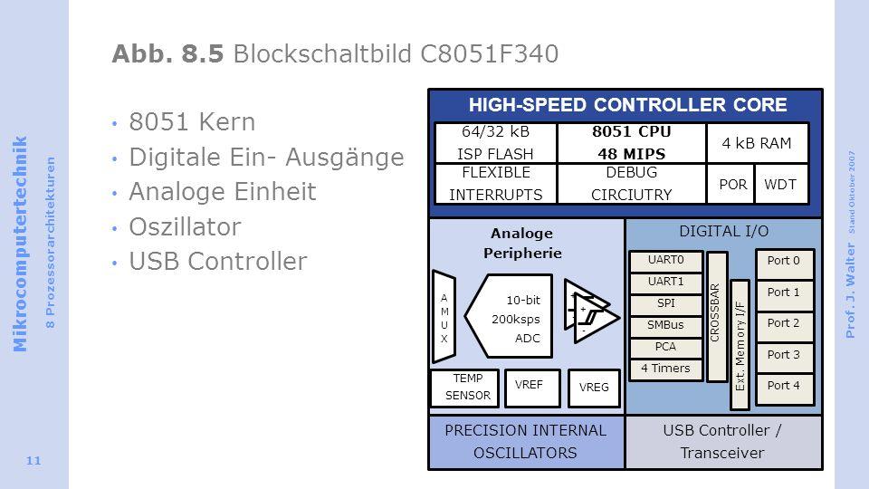 Abb. 8.5 Blockschaltbild C8051F340