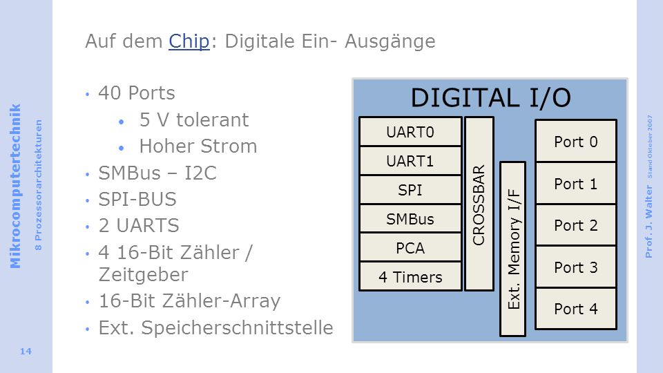 Auf dem Chip: Digitale Ein- Ausgänge