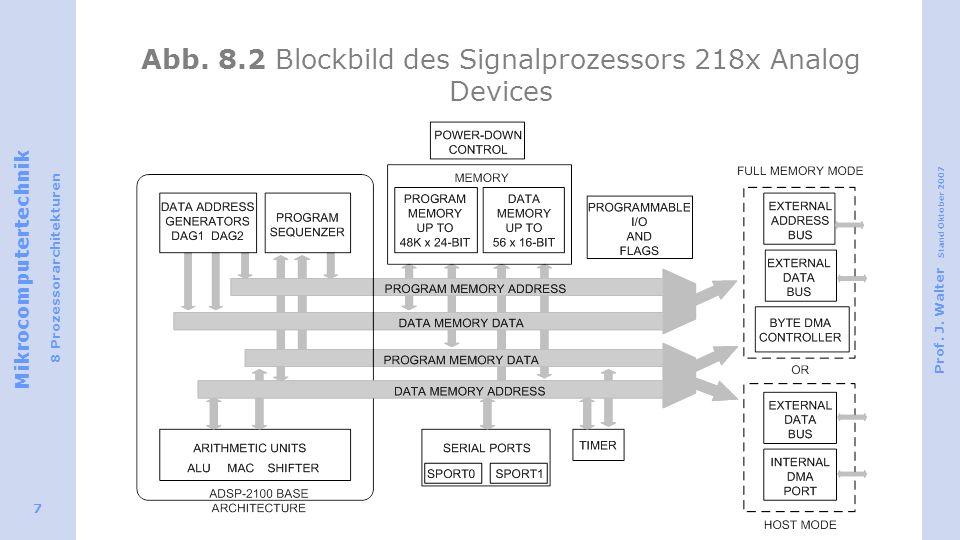 Abb. 8.2 Blockbild des Signalprozessors 218x Analog Devices