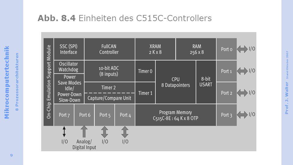 Abb. 8.4 Einheiten des C515C-Controllers