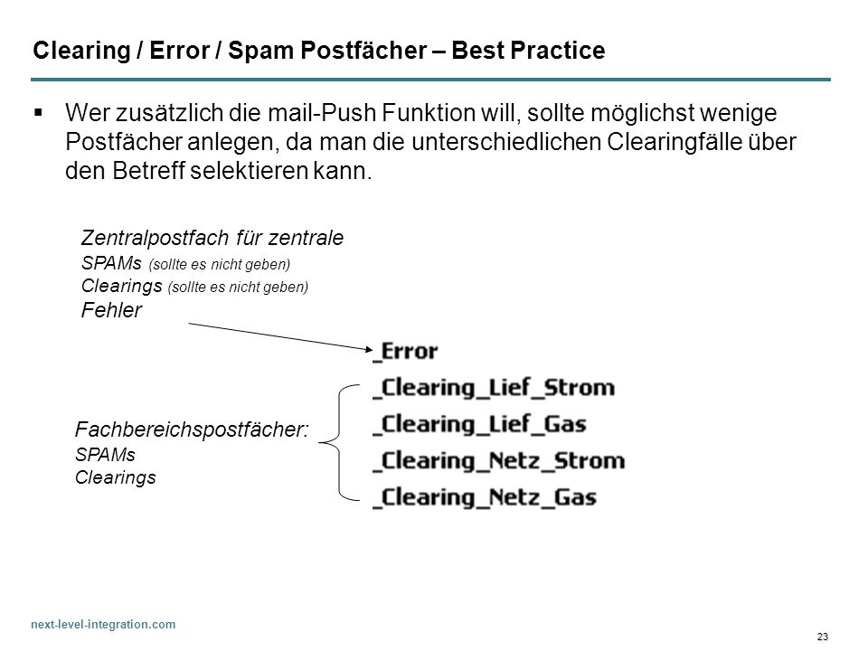 Clearing / Error / Spam Postfächer – Best Practice