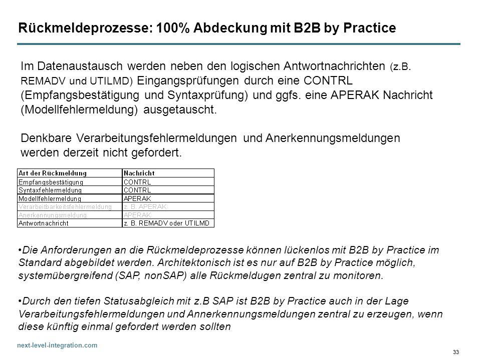 Rückmeldeprozesse: 100% Abdeckung mit B2B by Practice