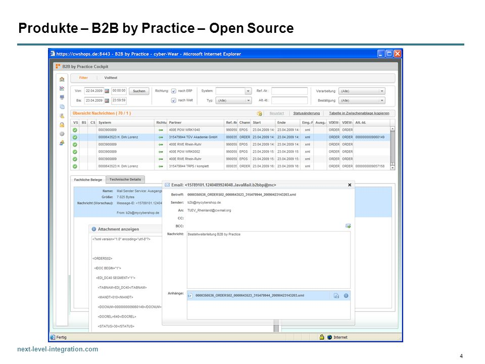 Produkte – B2B by Practice – Open Source