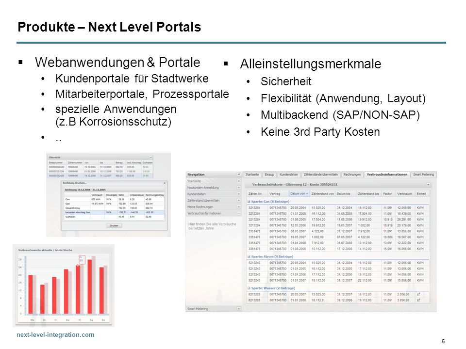 Produkte – Next Level Portals