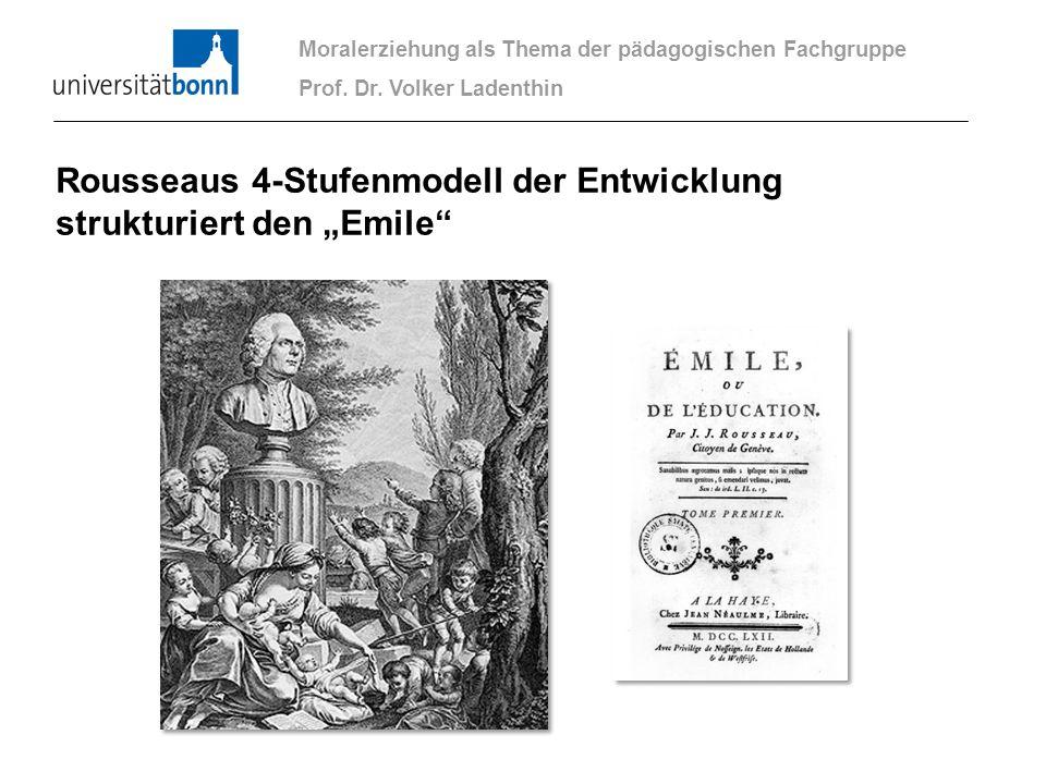 """Rousseaus 4-Stufenmodell der Entwicklung strukturiert den """"Emile"""