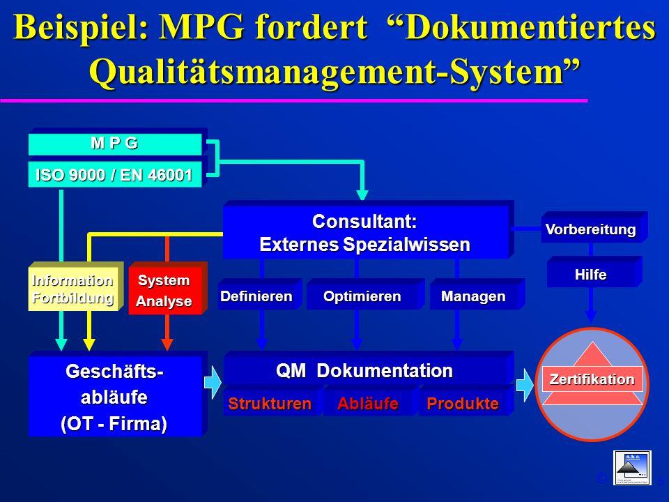 Beispiel: MPG fordert Dokumentiertes Qualitätsmanagement-System