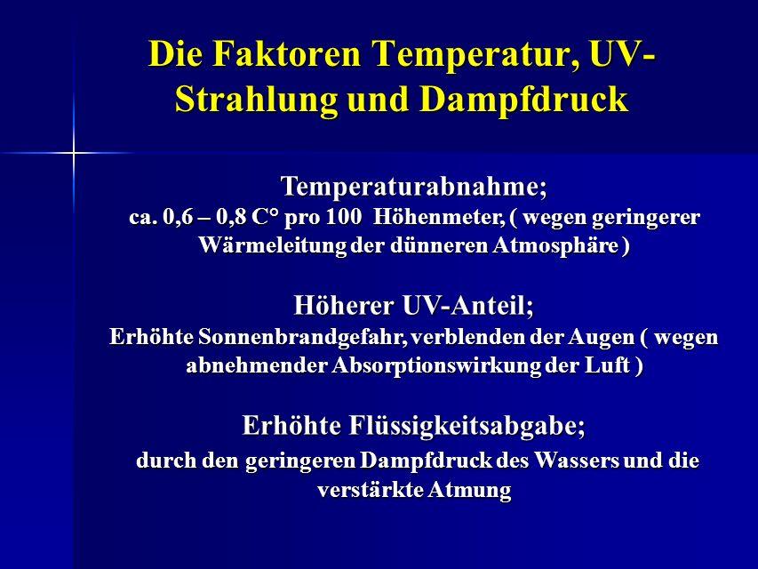 Die Faktoren Temperatur, UV-Strahlung und Dampfdruck