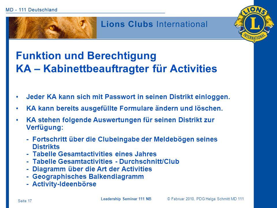 Funktion und Berechtigung KA – Kabinettbeauftragter für Activities