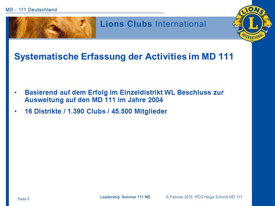 Systematische Erfassung der Activities im MD 111