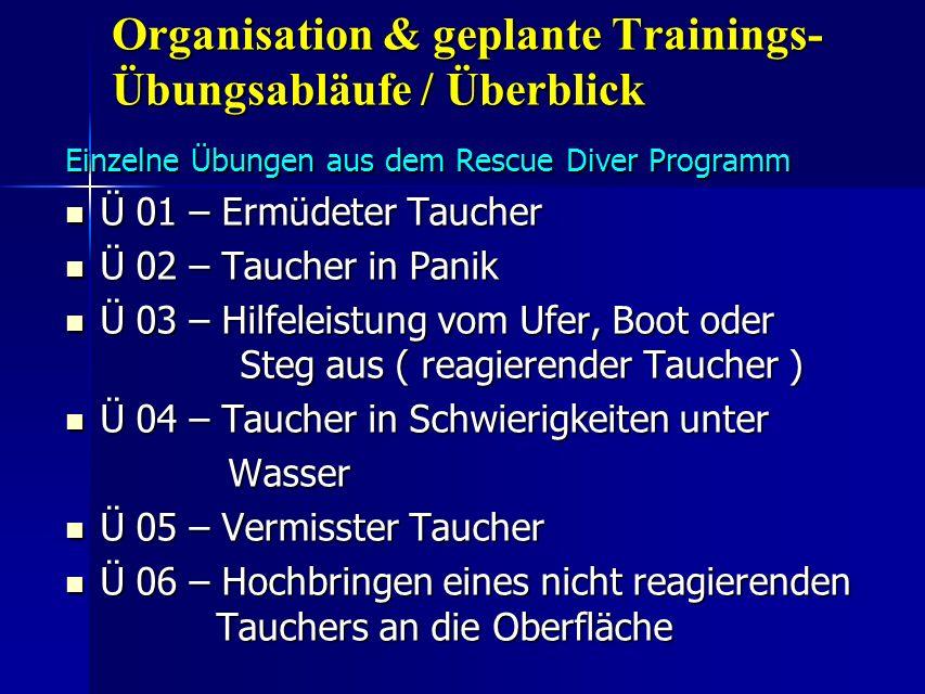 Organisation & geplante Trainings- Übungsabläufe / Überblick