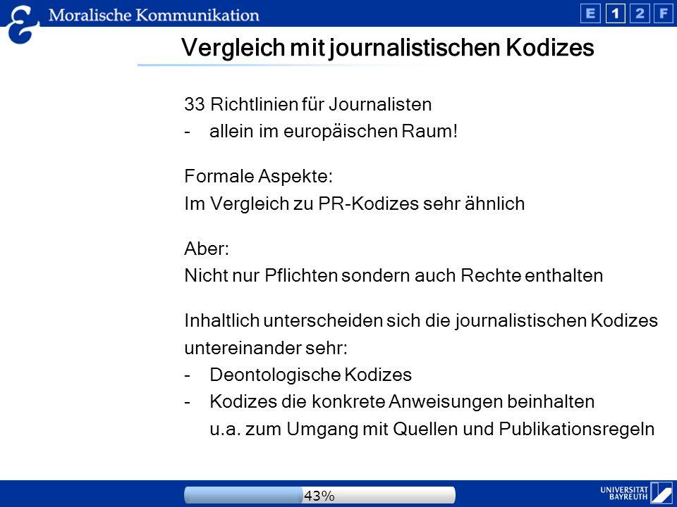 Vergleich mit journalistischen Kodizes