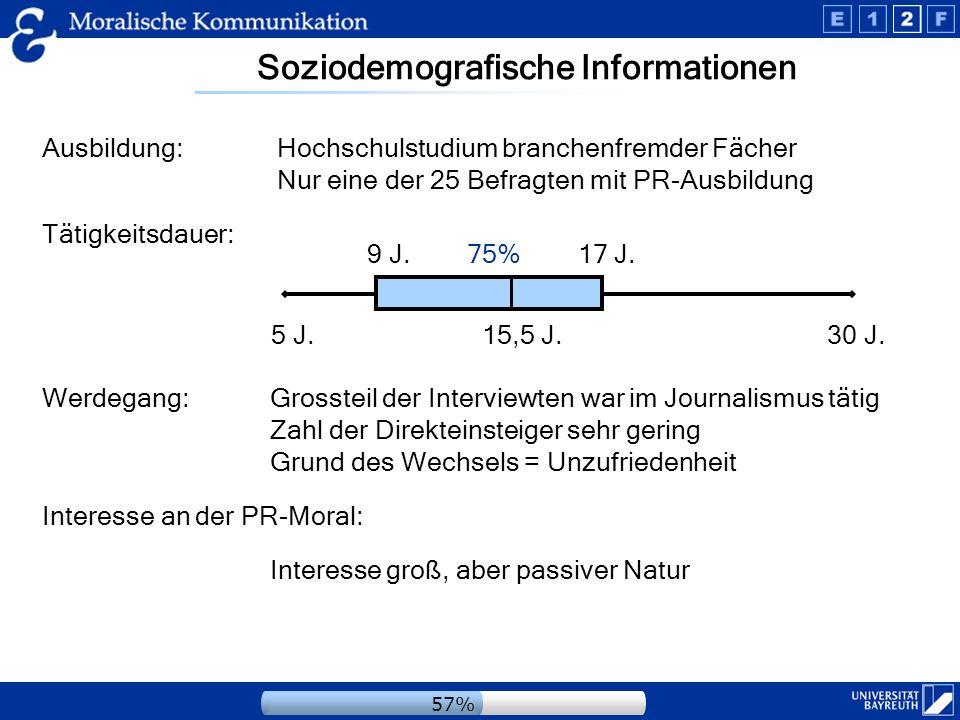 Soziodemografische Informationen