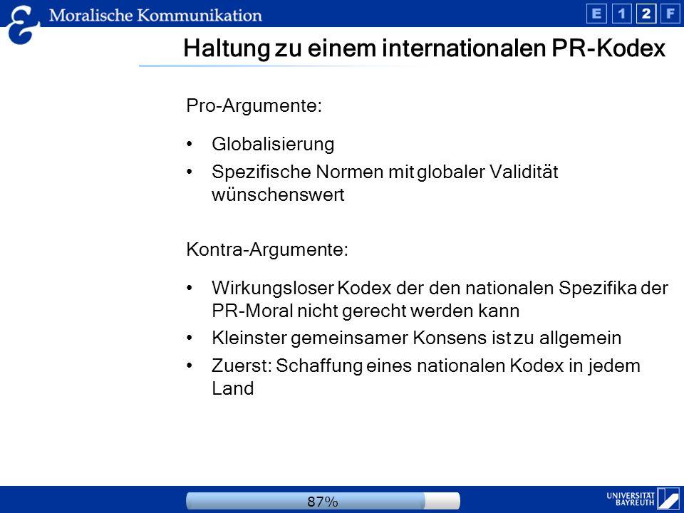 Haltung zu einem internationalen PR-Kodex