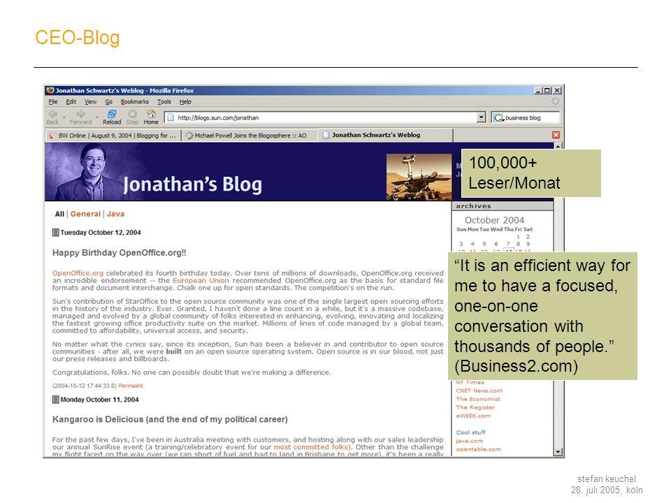 CEO-Blog 100,000+ Leser/Monat