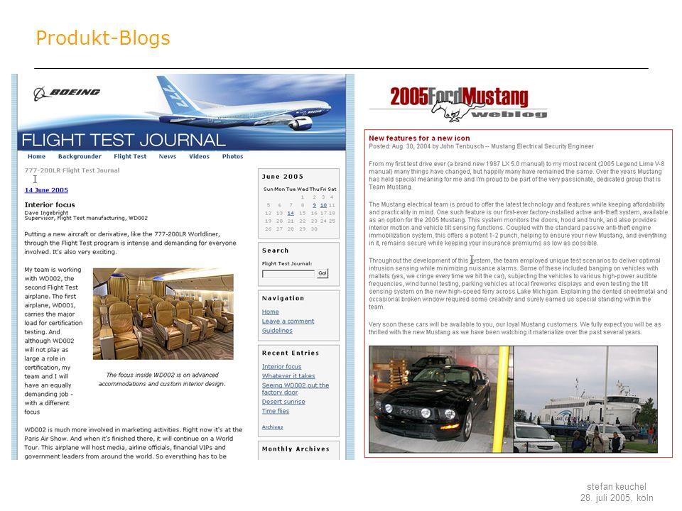 Produkt-Blogs