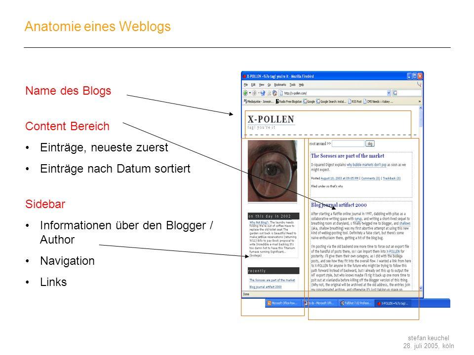 Anatomie eines Weblogs