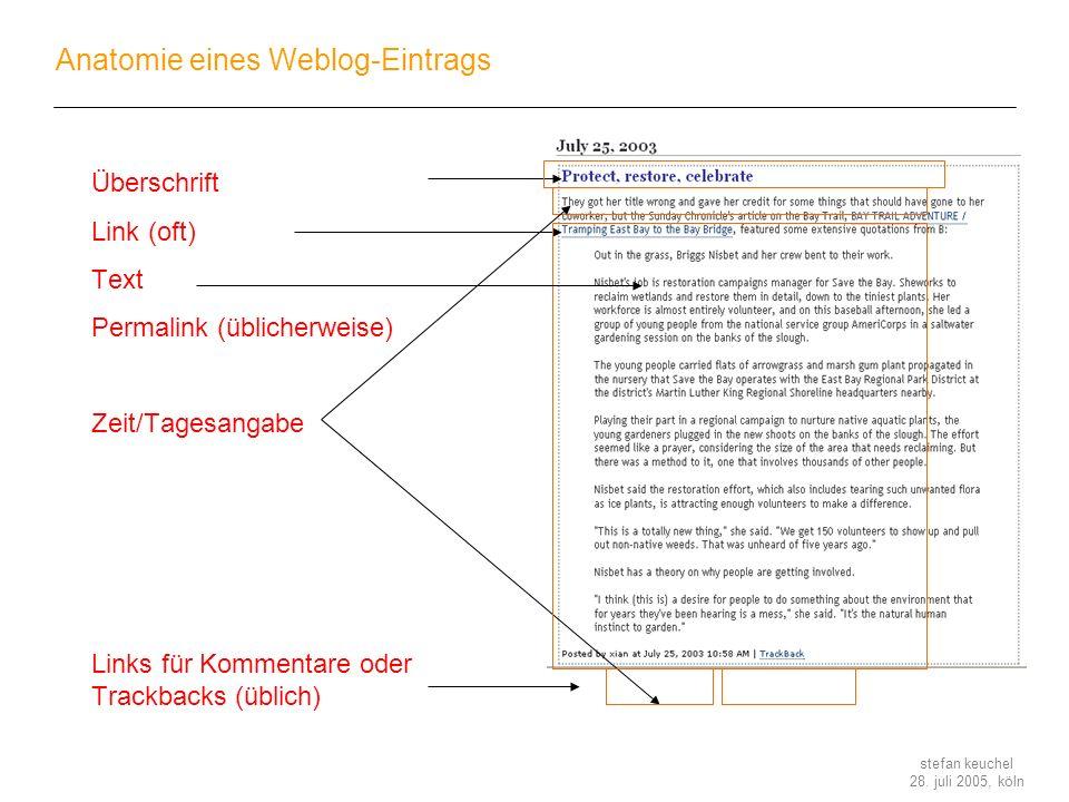 Anatomie eines Weblog-Eintrags