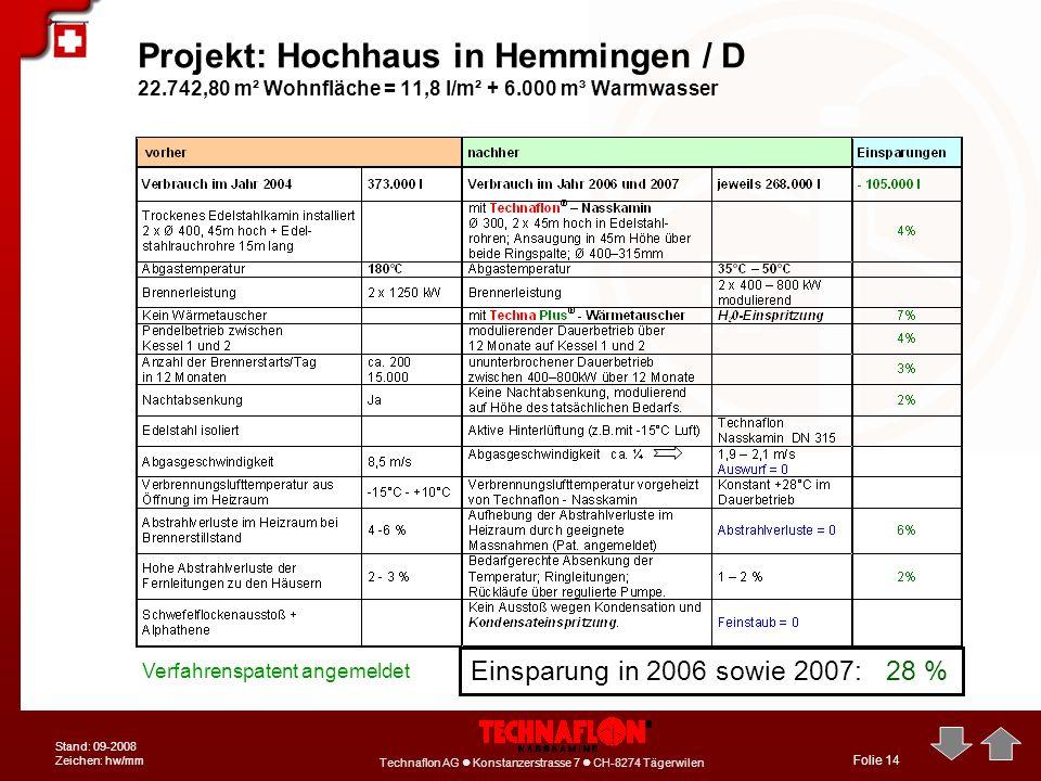 Projekt: Hochhaus in Hemmingen / D 22