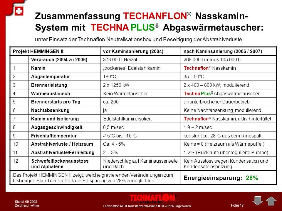 Zusammenfassung TECHANFLON® Nasskamin-System mit TECHNA PLUS® Abgaswärmetauscher: