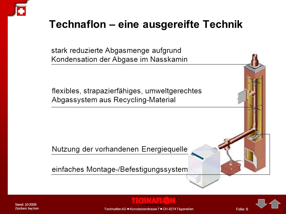 Technaflon – eine ausgereifte Technik