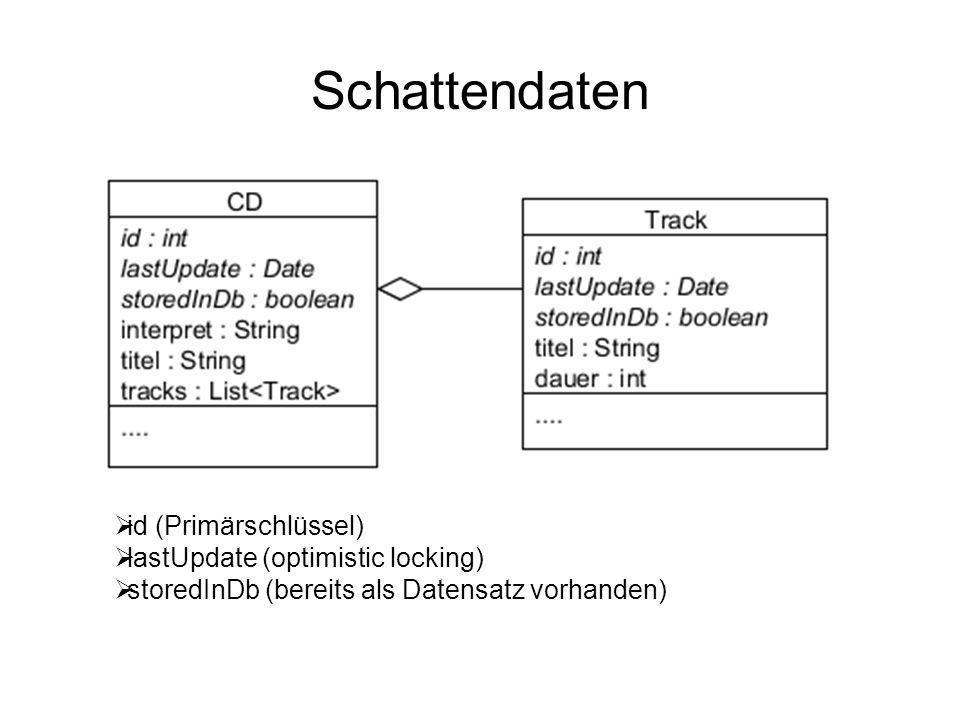 Schattendaten id (Primärschlüssel) lastUpdate (optimistic locking)